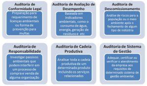 auditoriaambiental